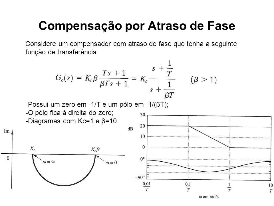 Compensação por Atraso de Fase Considere um compensador com atraso de fase que tenha a seguinte função de transferência: -Possui um zero em -1/T e um