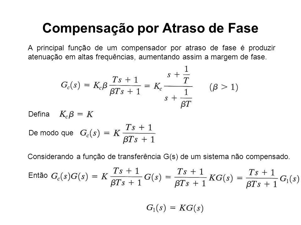 Compensação por Atraso de Fase A principal função de um compensador por atraso de fase é produzir atenuação em altas frequências, aumentando assim a m