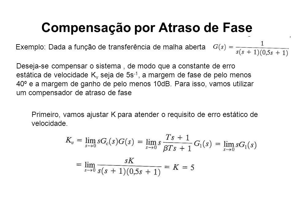 Compensação por Atraso de Fase Exemplo: Dada a função de transferência de malha aberta Deseja-se compensar o sistema, de modo que a constante de erro