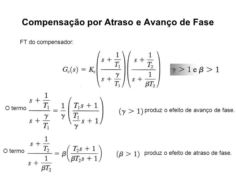 Compensação por Atraso e Avanço de Fase FT do compensador: O termo produz o efeito de avanço de fase. O termo produz o efeito de atraso de fase.
