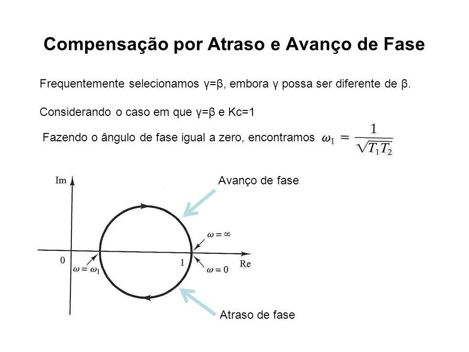 Compensação por Atraso e Avanço de Fase Frequentemente selecionamos γ=β, embora γ possa ser diferente de β. Considerando o caso em que γ=β e Kc=1 Faze