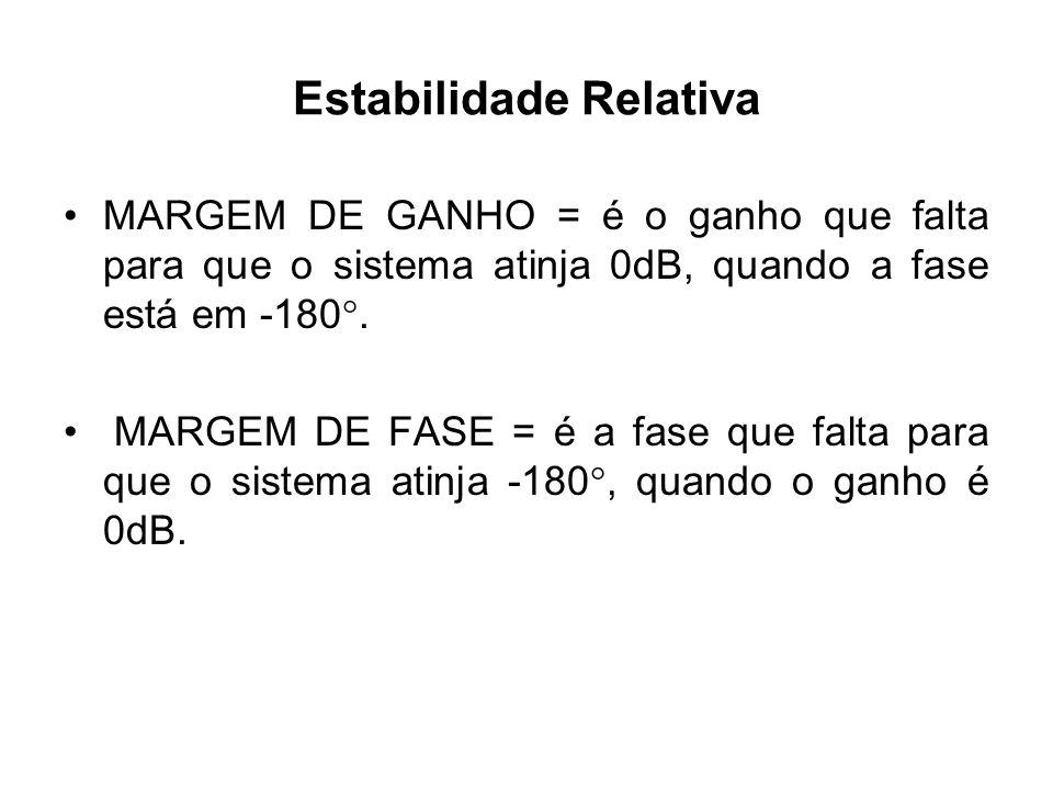 Estabilidade Relativa MARGEM DE GANHO = é o ganho que falta para que o sistema atinja 0dB, quando a fase está em -180. MARGEM DE FASE = é a fase que f