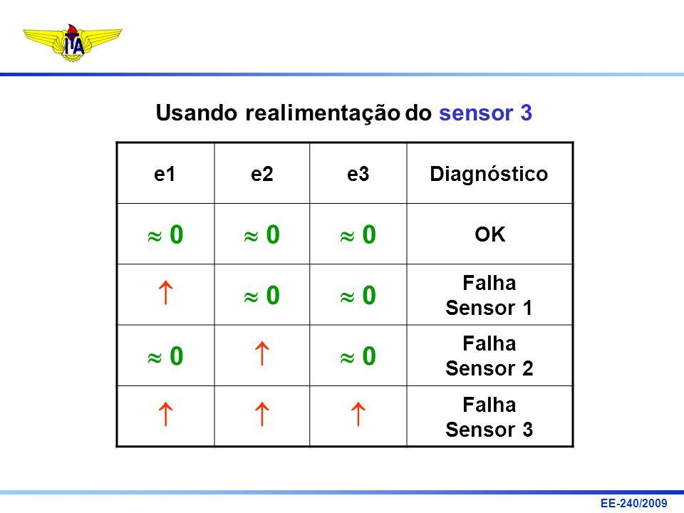 EE-240/2009 e1e2e3Diagnóstico 0 0 0 OK 0 0 Falha Sensor 1 0 0 Falha Sensor 2 Falha Sensor 3 Usando realimentação do sensor 3