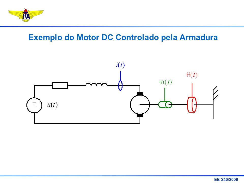 EE-240/2009 Exemplo do Motor DC Controlado pela Armadura