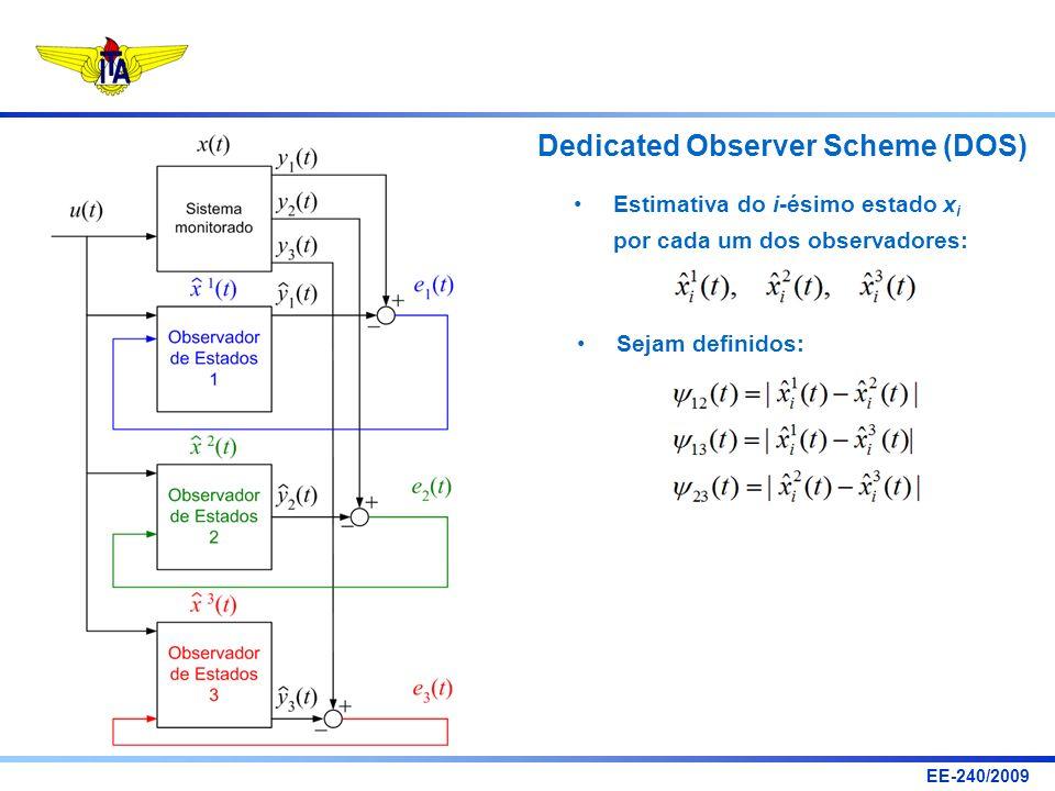 EE-240/2009 Dedicated Observer Scheme (DOS) Sejam definidos: Estimativa do i-ésimo estado x i por cada um dos observadores: