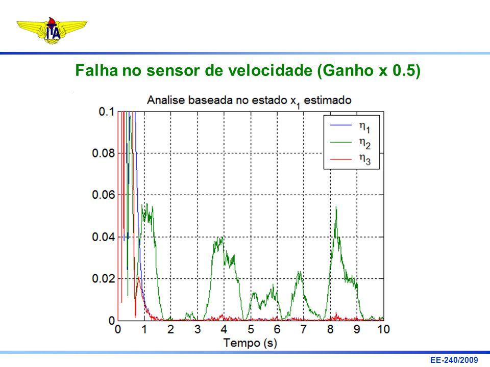 EE-240/2009 Falha no sensor de velocidade (Ganho x 0.5)