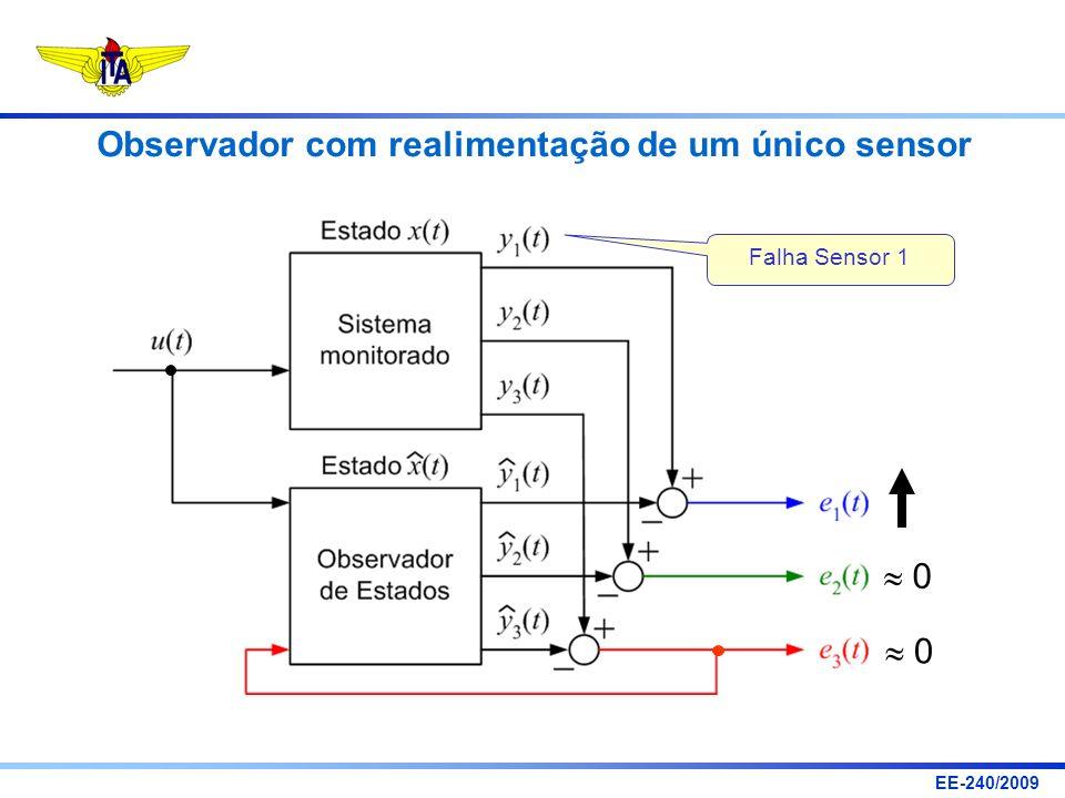 EE-240/2009 Observador com realimentação de um único sensor Falha Sensor 1 0 0