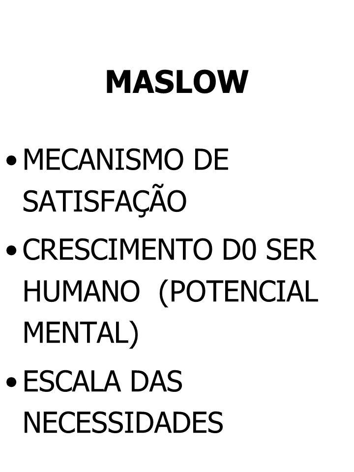 MASLOW MECANISMO DE SATISFAÇÃO CRESCIMENTO D0 SER HUMANO (POTENCIAL MENTAL) ESCALA DAS NECESSIDADES