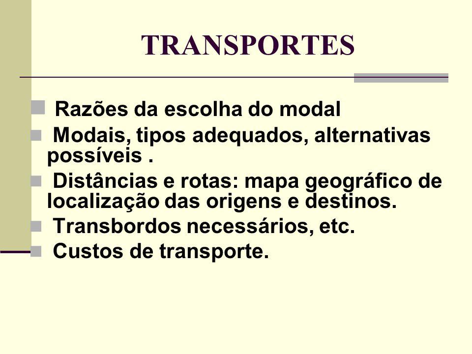 TRANSPORTES Razões da escolha do modal Modais, tipos adequados, alternativas possíveis. Distâncias e rotas: mapa geográfico de localização das origens