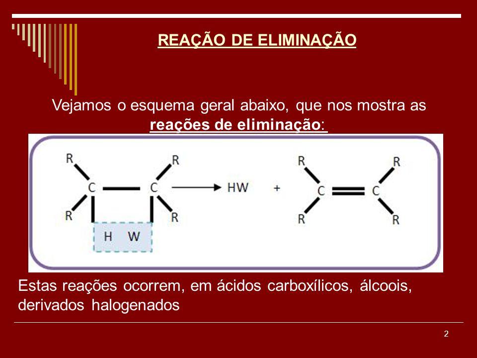 2 REAÇÃO DE ELIMINAÇÃO Vejamos o esquema geral abaixo, que nos mostra as reações de eliminação: Estas reações ocorrem, em ácidos carboxílicos, álcoois