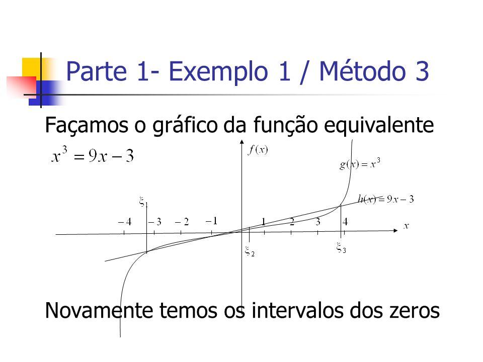 Parte 1- Exemplo 1 / Método 3 Façamos o gráfico da função equivalente Novamente temos os intervalos dos zeros