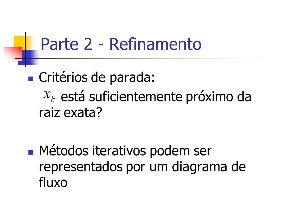 Parte 2 - Refinamento Critérios de parada: está suficientemente próximo da raiz exata? Métodos iterativos podem ser representados por um diagrama de f
