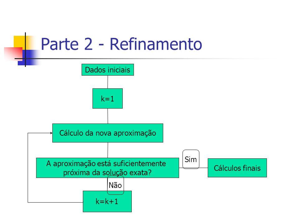 Parte 2 - Refinamento Dados iniciais k=1 Cálculo da nova aproximação A aproximação está suficientemente próxima da solução exata? k=k+1 Cálculos finai