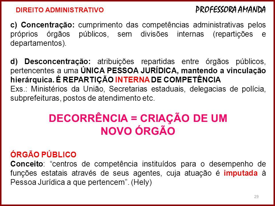 29 c) Concentração: cumprimento das competências administrativas pelos próprios órgãos públicos, sem divisões internas (repartições e departamentos).