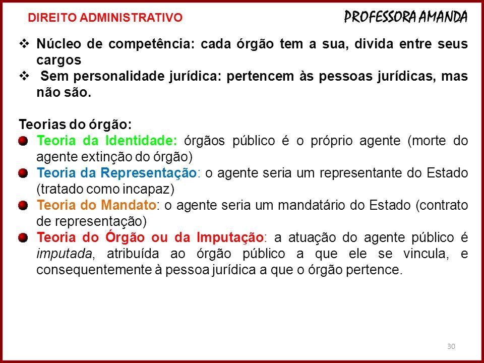30 Núcleo de competência: cada órgão tem a sua, divida entre seus cargos Sem personalidade jurídica: pertencem às pessoas jurídicas, mas não são. Teor