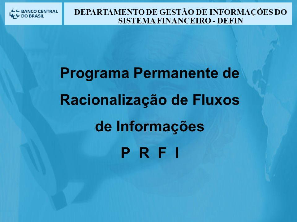 Programa Permanente de Racionalização de Fluxos de Informações P R F I DEPARTAMENTO DE GESTÃO DE INFORMAÇÕES DO SISTEMA FINANCEIRO - DEFIN