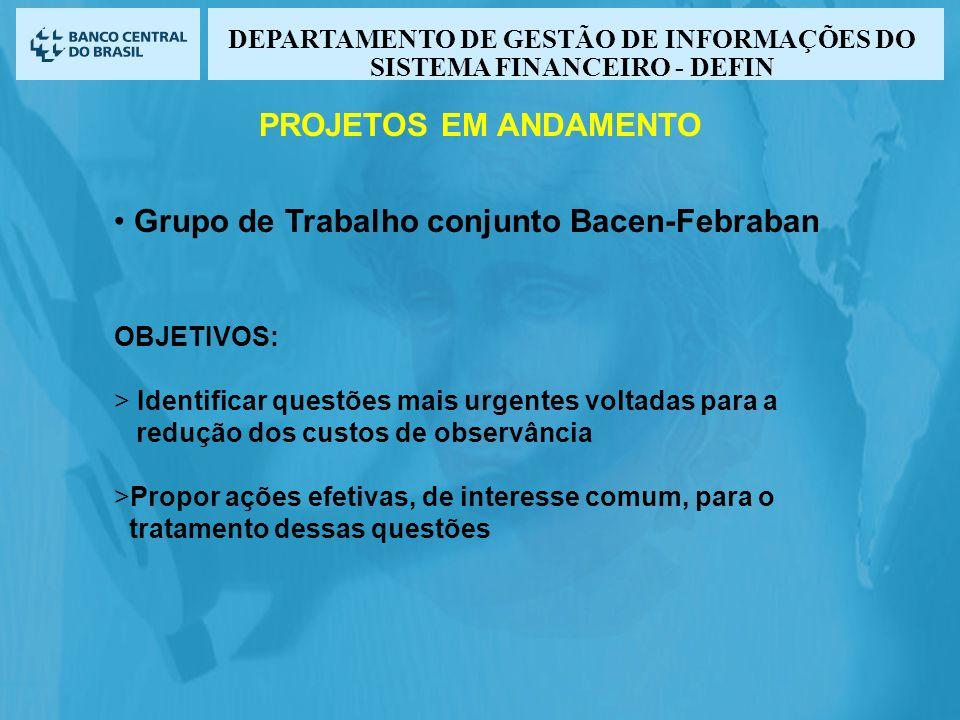 Grupo de Trabalho conjunto Bacen-Febraban OBJETIVOS: > Identificar questões mais urgentes voltadas para a redução dos custos de observância >Propor aç