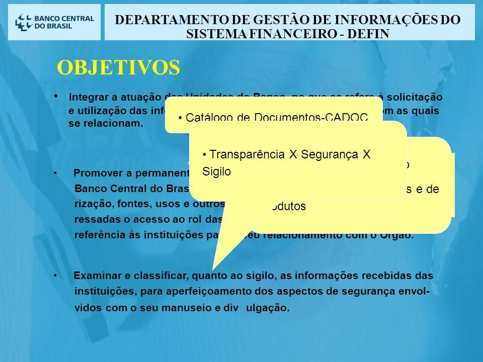 Promover a permanente catalogação dos documentos solicitados pelo Banco Central do Brasil, de modo a proporcionar a sua exata caracte- rização, fontes