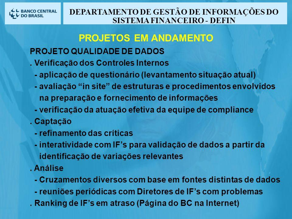 PROJETO QUALIDADE DE DADOS. Verificação dos Controles Internos - aplicação de questionário (levantamento situação atual) - avaliação in site de estrut