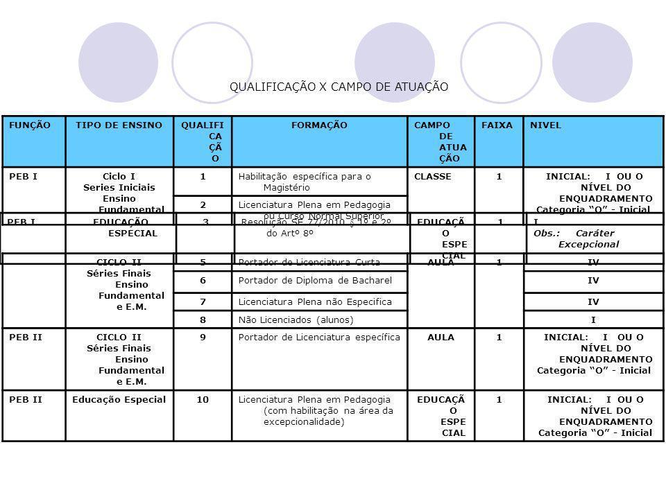 Aulas eventuais rejeitadas Formulário 16 e consultas PAEC - 7.8 item 8; 15.4 com os resumos.