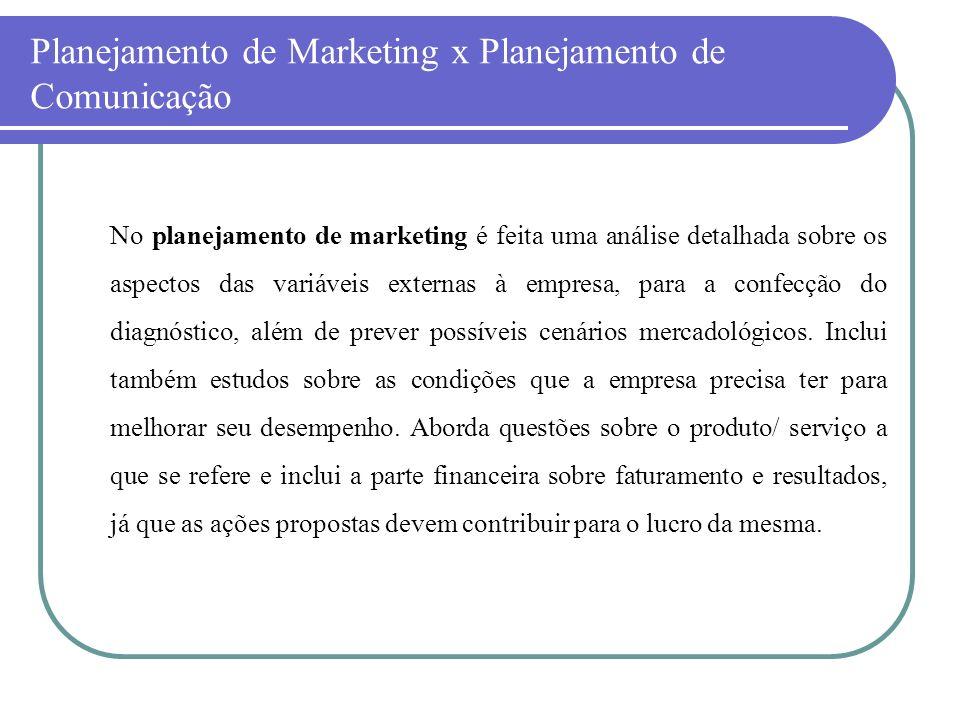 Planejamento de Marketing x Planejamento de Comunicação No planejamento de marketing é feita uma análise detalhada sobre os aspectos das variáveis ext