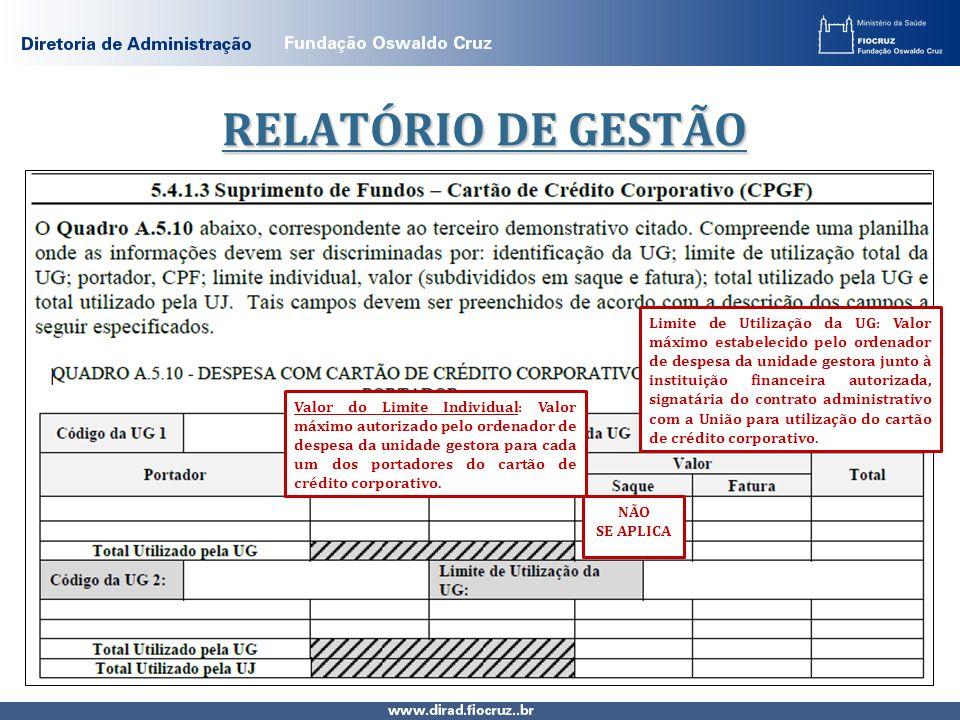 RELATÓRIO DE GESTÃO Limite de Utilização da UG: Valor máximo estabelecido pelo ordenador de despesa da unidade gestora junto à instituição financeira