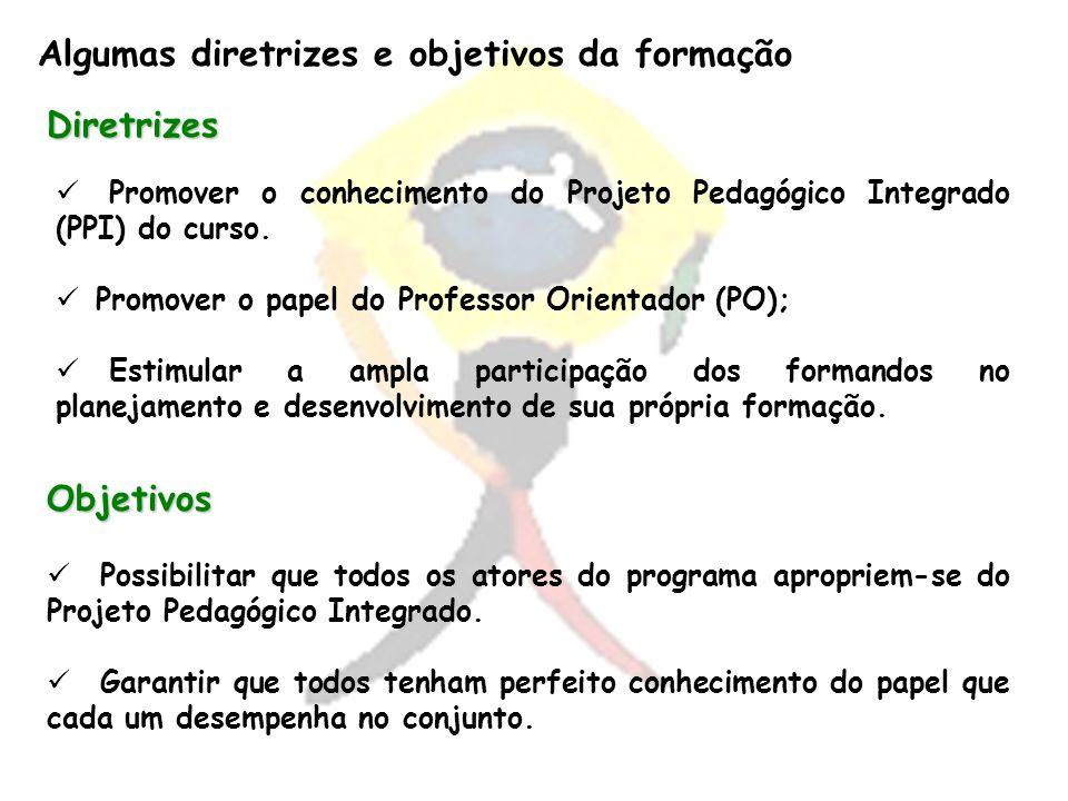 Algumas diretrizes e objetivos da formação Diretrizes Promover o conhecimento do Projeto Pedagógico Integrado (PPI) do curso. Promover o papel do Prof