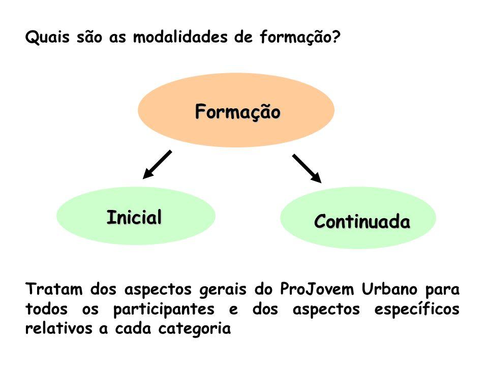 Quais são as modalidades de formação? Tratam dos aspectos gerais do ProJovem Urbano para todos os participantes e dos aspectos específicos relativos a