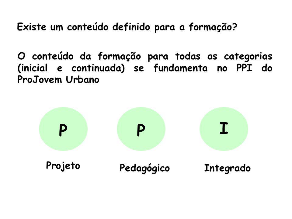 Existe um conteúdo definido para a formação? O conteúdo da formação para todas as categorias (inicial e continuada) se fundamenta no PPI do ProJovem U