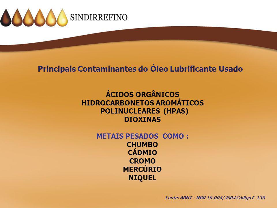 Comando Legal Resolução - Conama 362/2005 Art.