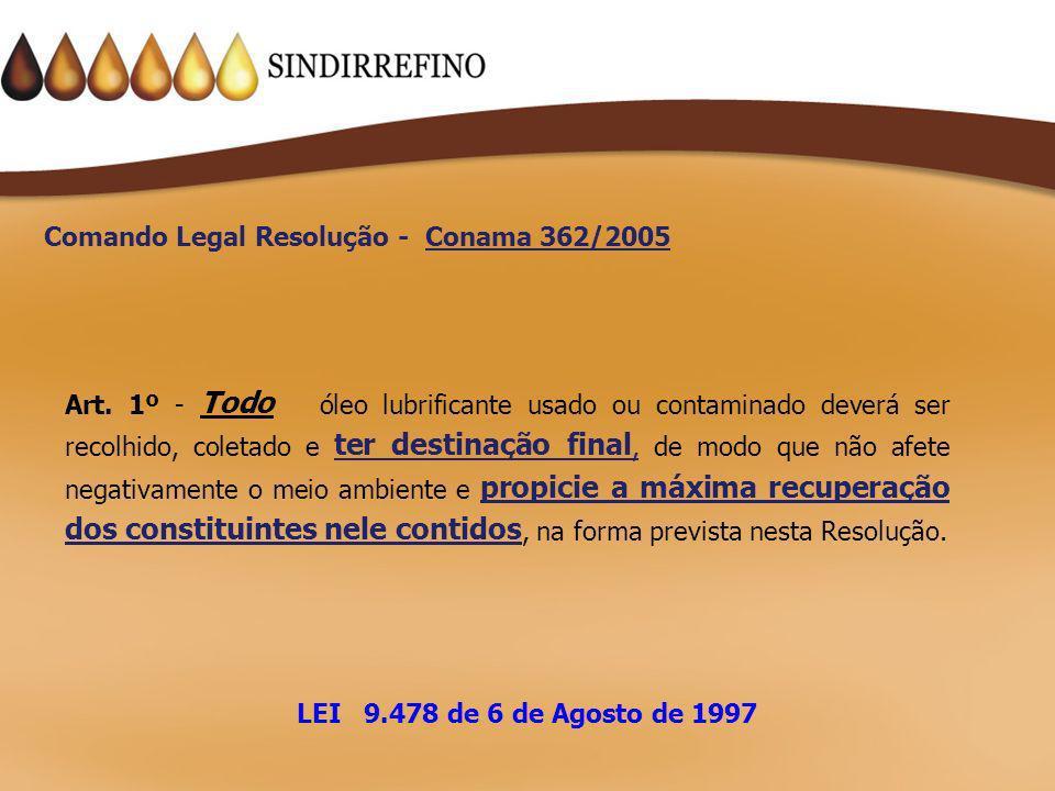 Lei nº 9.478, de 6 de Agosto de 1997 Art.