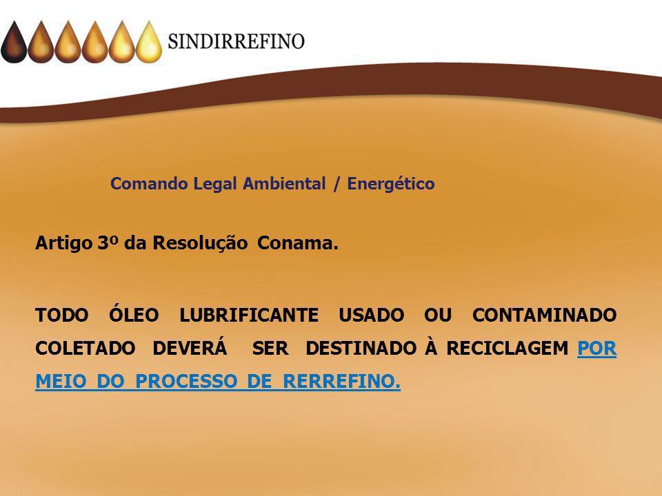 Rerrefino: categoria de processos industriais de remoção de contaminantes, produtos de degradação e aditivos dos óleos lubrificantes usados ou contaminados, conferindo aos mesmos características de óleos básicos, conforme legislação específica.