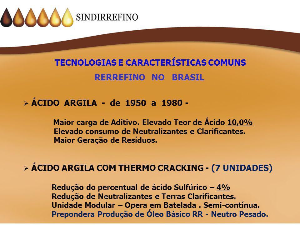 TECNOLOGIAS E CARACTERÍSTICAS COMUNS RERREFINO NO BRASIL EVAPORAÇÃO PELICULAR ( 3 UNIDADES) Redução de Ácido Sulfúrico – 1,5% Redução de Neutralizantes e Clarificantes Unidade de Maior Porte.