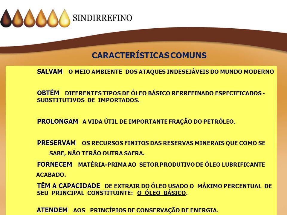 NÚMEROS DO RERREFINO HISTÓRICO DADOS DE COLETA ÓLEO USADO - SINDIRREFINOÓLEO LUBRIFIC.NOVO DADOS COLETA1 º Trimestre2º Trimestre3º Trimestre4º Trimestre TOTAL / ANO CONSUMO % de Colet a Unid.