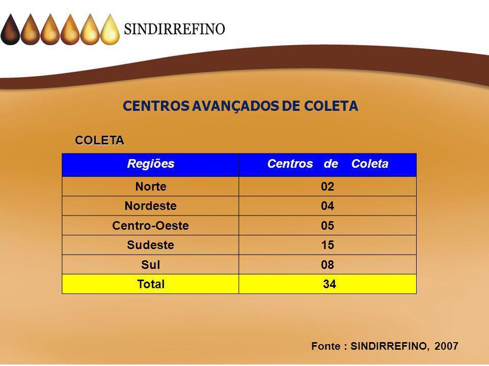 OSASCO / SP. CURITIBA / PR. ALGUNS CENTROS DE COLETA DUQUE DE CAXIAS / RJ.