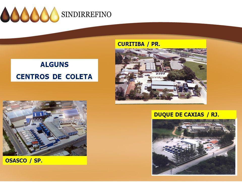 Destilação Saponificação Análise de Contaminantes Principais Ensaios de Laboratório