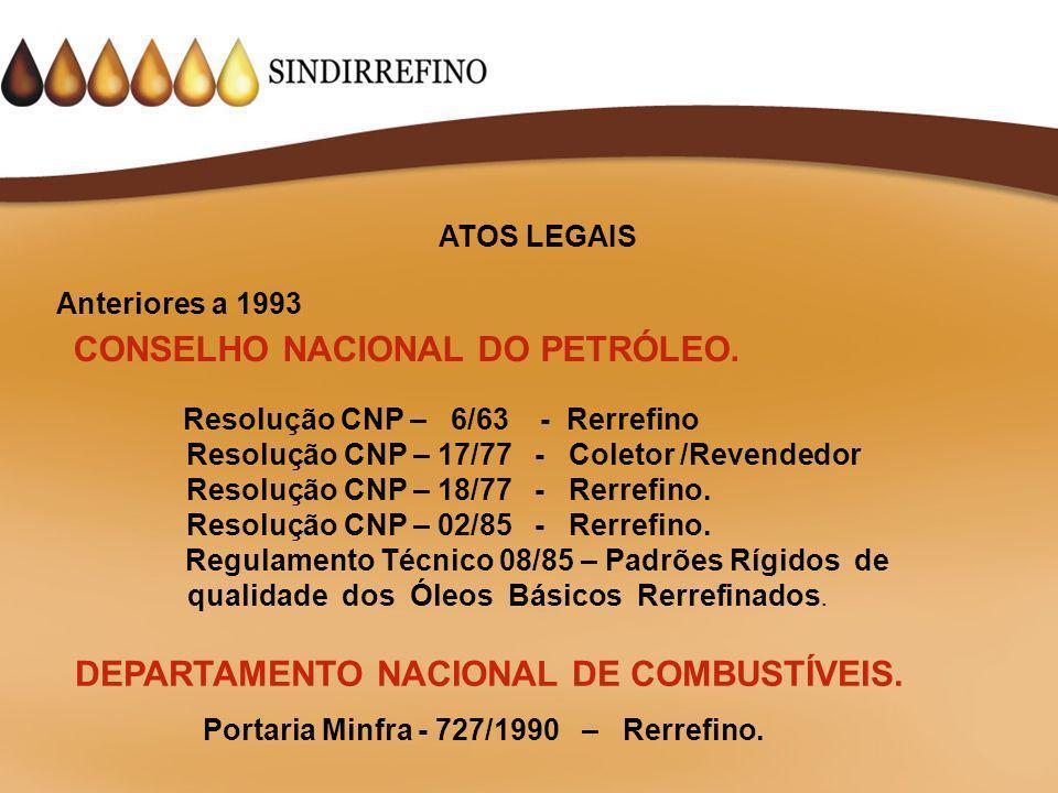 CARACTERÍSTICAS COMUNS Conselho Nacional do Petróleo Departamento Nacional de Combustíveis Resoluções 18/77 e 02/85 e Portaria 727/90 70,0% - Fator Econômico.