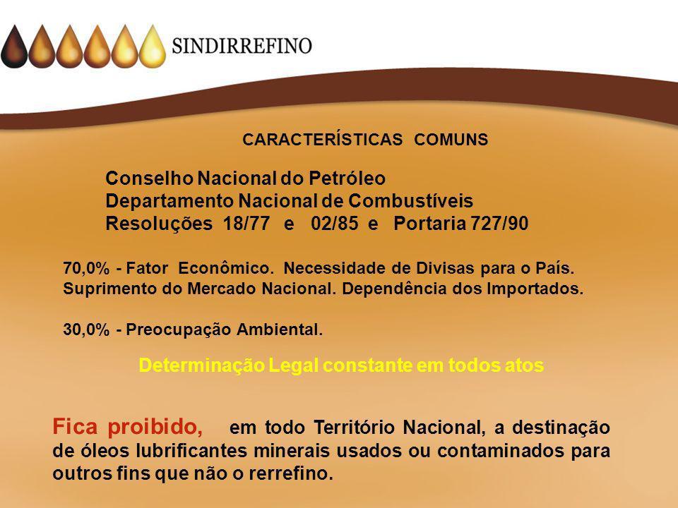 1993 - Resolução Conama 09/1993 Admitia a Queima Controlada do óleo usado contrariando interesses do País.