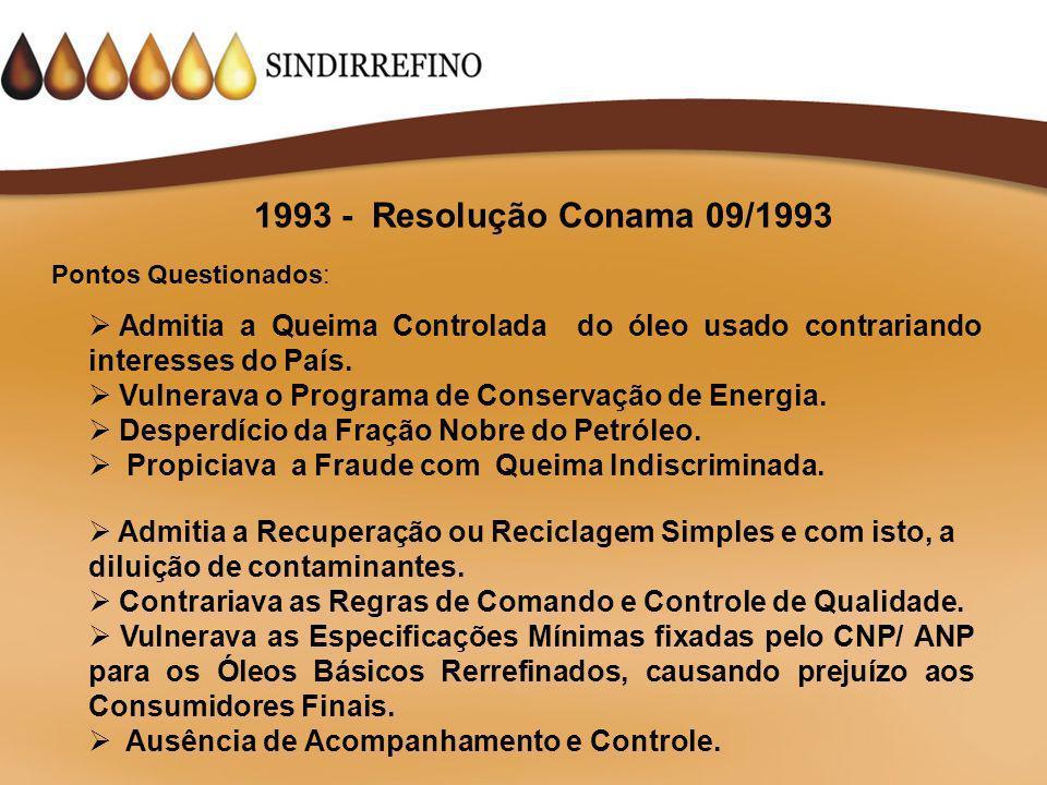 E F E I T O S Conselho Nacional do Meio Ambiente – CONAMA Resolução Conama – 09/1993.