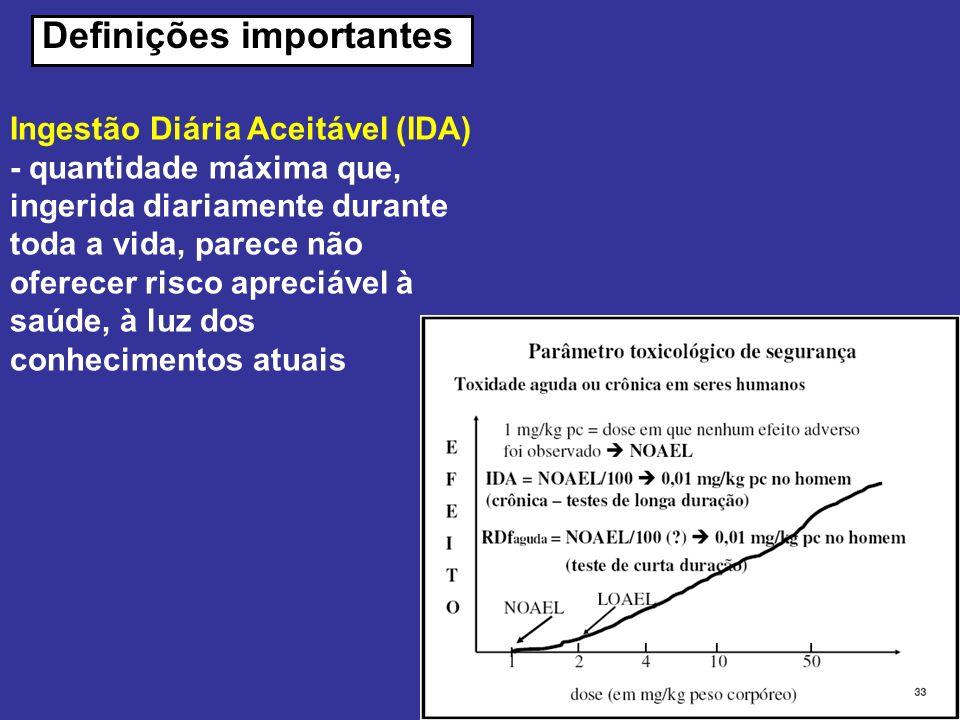 Ingestão Diária Aceitável (IDA) - quantidade máxima que, ingerida diariamente durante toda a vida, parece não oferecer risco apreciável à saúde, à luz