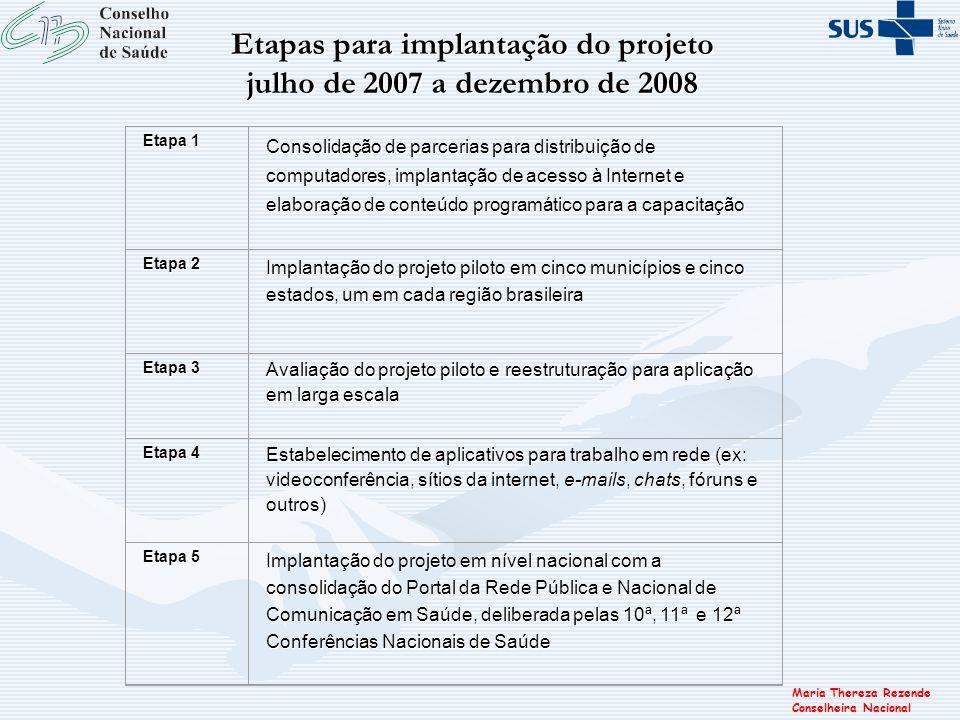 Maria Thereza Rezende Conselheira Nacional Etapas para implantação do projeto julho de 2007 a dezembro de 2008 Etapa 1 Consolidação de parcerias para