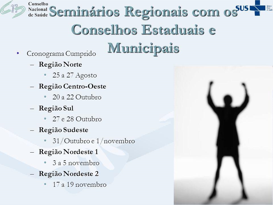 Maria Thereza Rezende Conselheira Nacional Seminários Regionais com os Conselhos Estaduais e Municipais Cronograma CumpridoCronograma Cumprido –Região