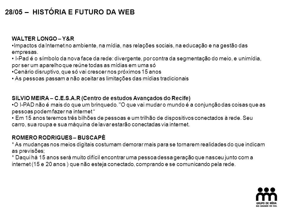 28/05 – HISTÓRIA E FUTURO DA WEB WALTER LONGO – Y&R Impactos da Internet no ambiente, na mídia, nas relações sociais, na educação e na gestão das empresas.