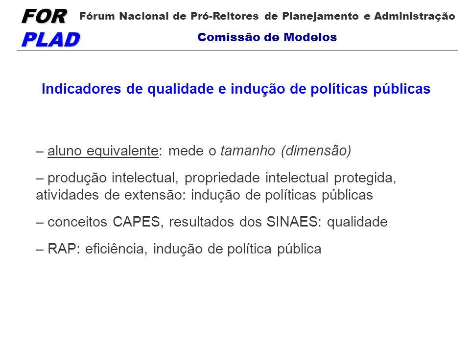 FOR PLAD Fórum Nacional de Pró-Reitores de Planejamento e Administração Comissão de Modelos Indicadores de qualidade e indução de políticas públicas –