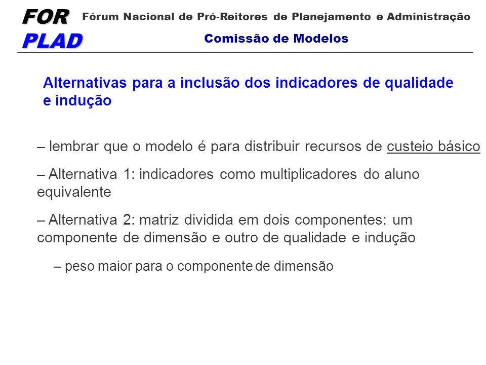 FOR PLAD Fórum Nacional de Pró-Reitores de Planejamento e Administração Comissão de Modelos Alternativas para a inclusão dos indicadores de qualidade
