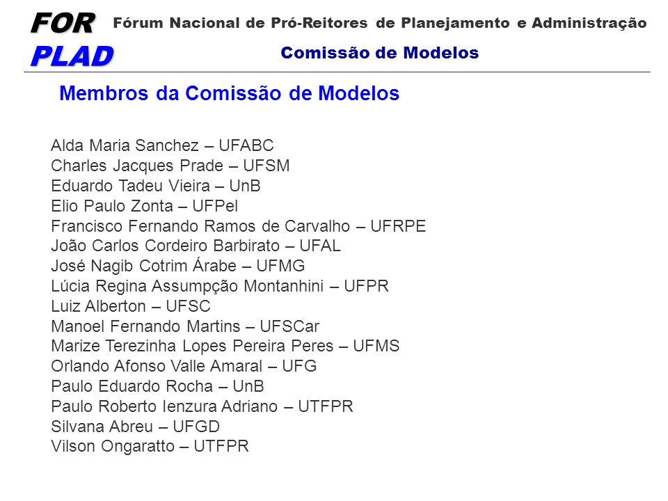 FOR PLAD Fórum Nacional de Pró-Reitores de Planejamento e Administração Comissão de Modelos Membros da Comissão de Modelos Alda Maria Sanchez – UFABC