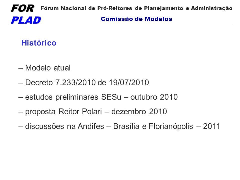 FOR PLAD Fórum Nacional de Pró-Reitores de Planejamento e Administração Comissão de Modelos Histórico – Modelo atual – Decreto 7.233/2010 de 19/07/201