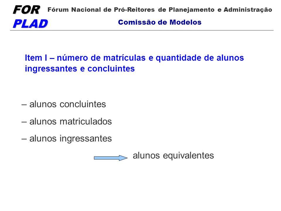 FOR PLAD Fórum Nacional de Pró-Reitores de Planejamento e Administração Comissão de Modelos Item I – número de matrículas e quantidade de alunos ingre
