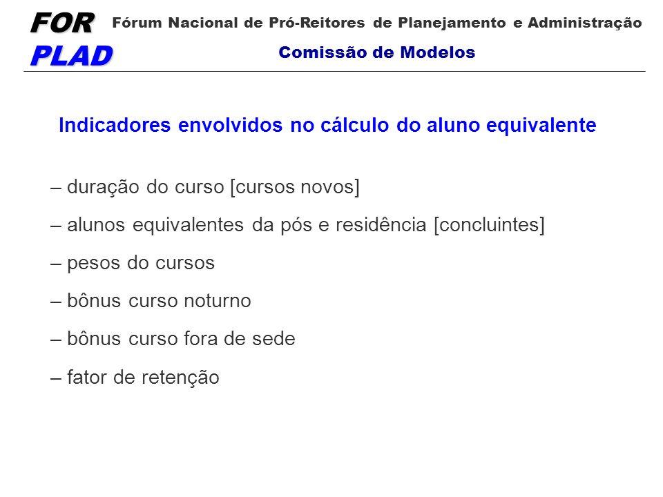 FOR PLAD Fórum Nacional de Pró-Reitores de Planejamento e Administração Comissão de Modelos Indicadores envolvidos no cálculo do aluno equivalente – d