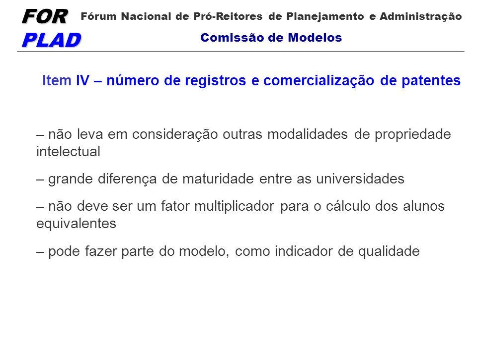 FOR PLAD Fórum Nacional de Pró-Reitores de Planejamento e Administração Comissão de Modelos Item IV – número de registros e comercialização de patente